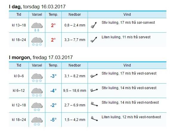 grotli-breidalen 16. og 17. mars